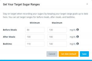 Target Sugar Ranges